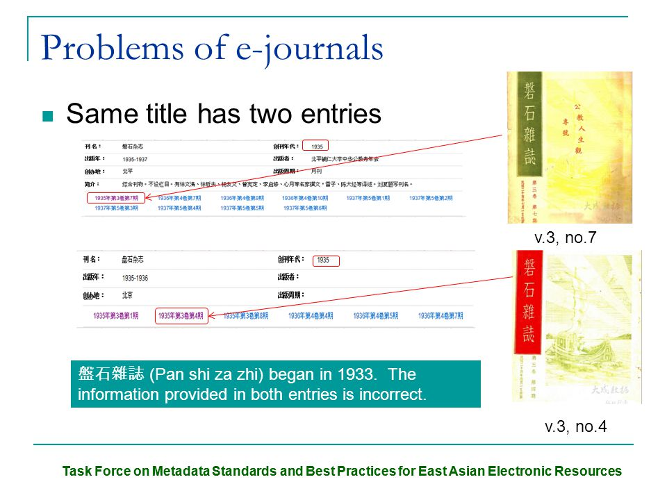 Task Force on Metadata Standards and Best Practices for East Asian Electronic Resources Problems of e-journals Same title has two entries v.3, no.7 v.3, no.4 盤石雜誌 (Pan shi za zhi) began in 1933.