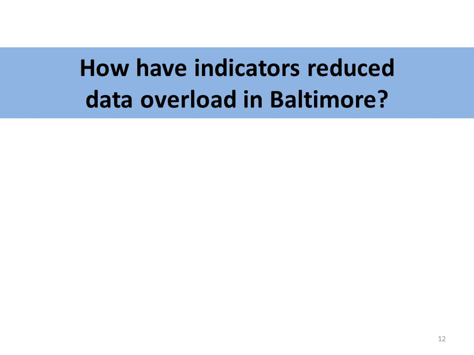 How have indicators reduced data overload in Baltimore? 12