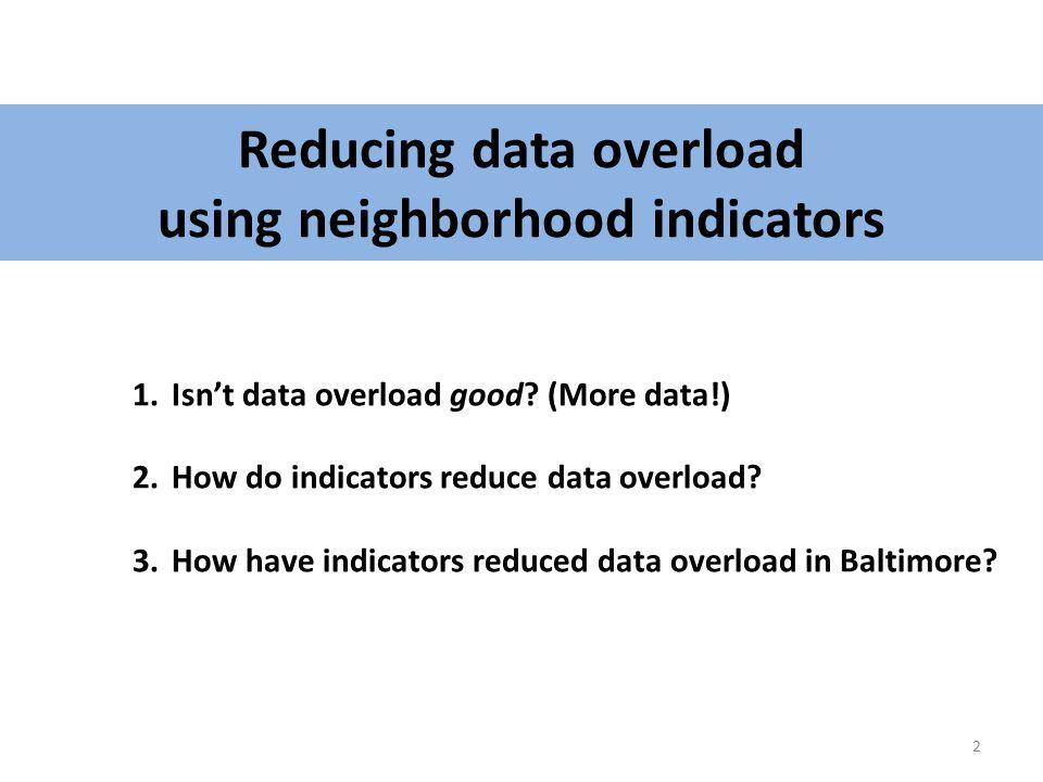 Isn't data overload good? (more data!) (Not really…) 3