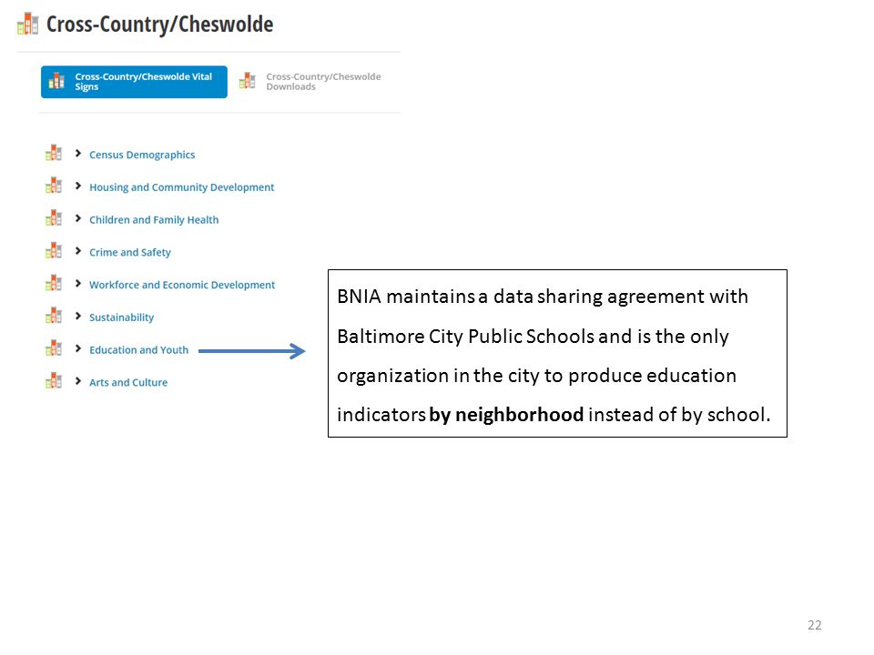 BNIA maintains a data sharing agreement with Baltimore City Public Schools and is the only organization in the city to produce education indicators by neighborhood instead of by school.