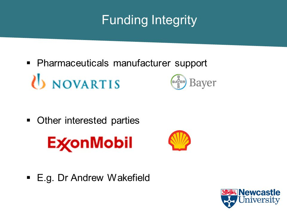 Funding Integrity  Pharmaceuticals manufacturer support  Other interested parties  E.g.