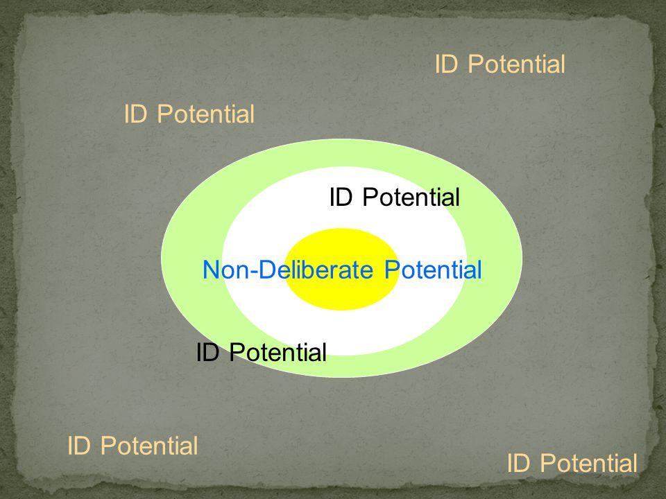 Non-Deliberate Potential ID Potential
