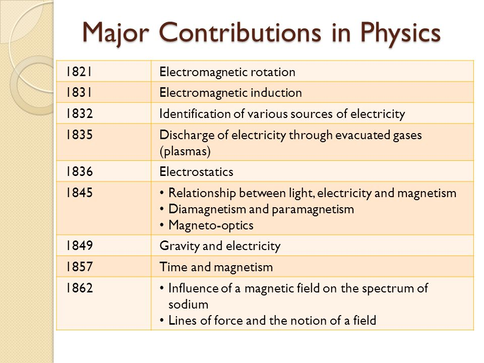 Major Contributions in Physics 1821Electromagnetic rotation 1831Electromagnetic induction 1832Identification of various sources of electricity 1835Dis