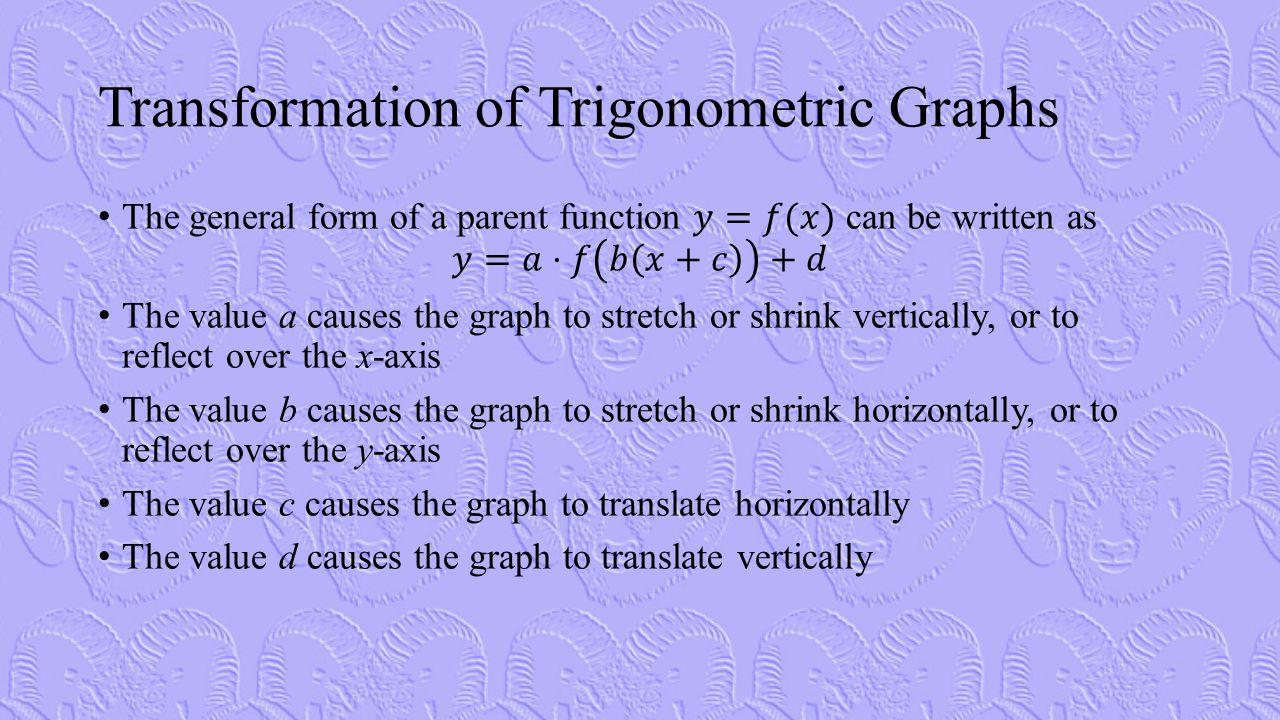 Transformation of Trigonometric Graphs
