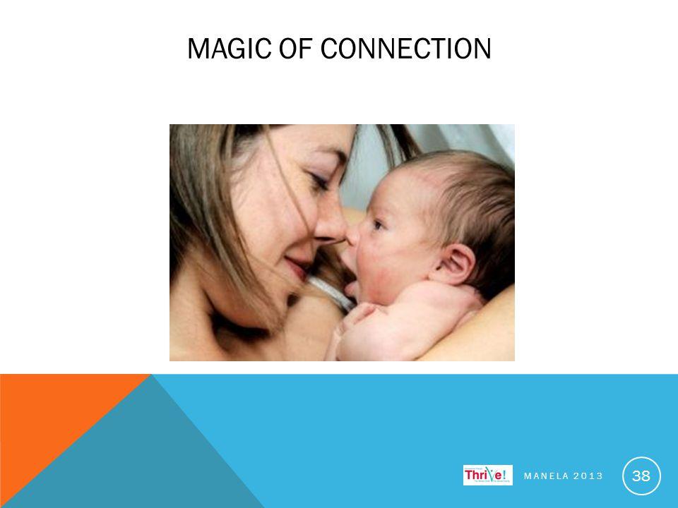 MAGIC OF CONNECTION MANELA 2013 38