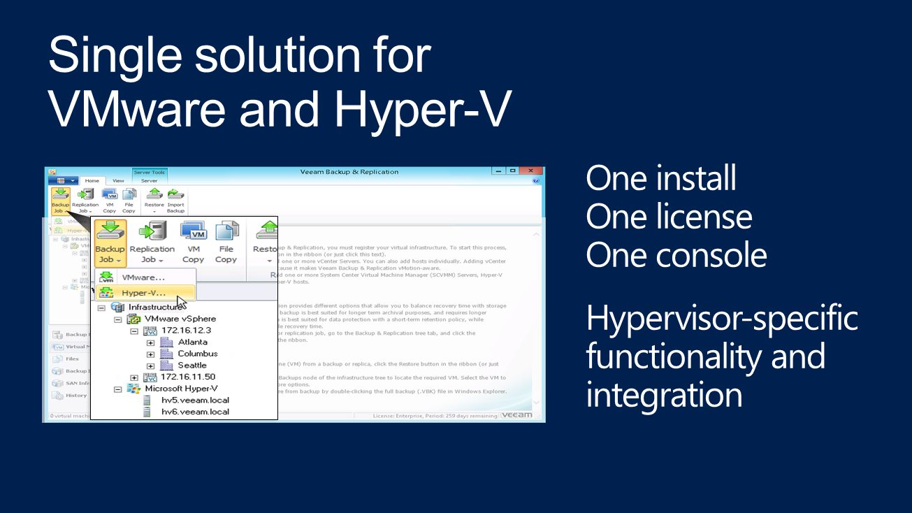 One install One license One console Hypervisor-specific functionality and integration