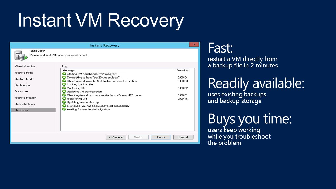 Fast: restart a VM directly from a backup file in 2 minutes Readily available: uses existing backups and backup storage Buys you time: users keep work