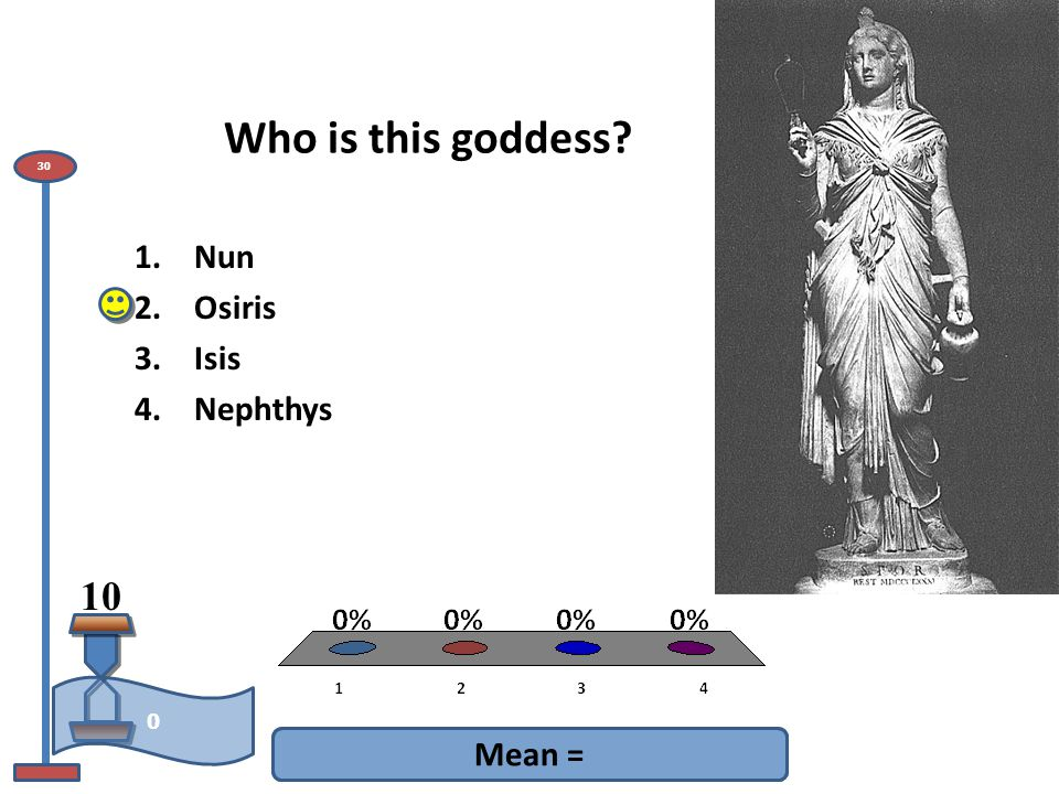 Who is this goddess Mean = 10 0 30 1.Nun 2.Osiris 3.Isis 4.Nephthys