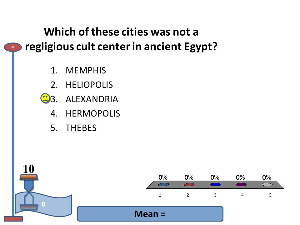 Which of these cities was not a regligious cult center in ancient Egypt.