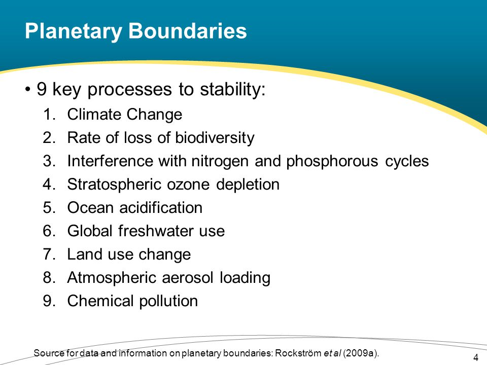 Planetary Boundaries 9 key processes to stability: 1.Climate Change 2.Rate of loss of biodiversity 3.Interference with nitrogen and phosphorous cycles 4.Stratospheric ozone depletion 5.Ocean acidification 6.Global freshwater use 7.Land use change 8.Atmospheric aerosol loading 9.Chemical pollution 4 Source for data and information on planetary boundaries: Rockström et al (2009a).
