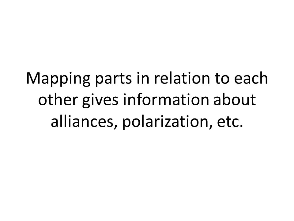 Mapping parts in relation to each other gives information about alliances, polarization, etc.