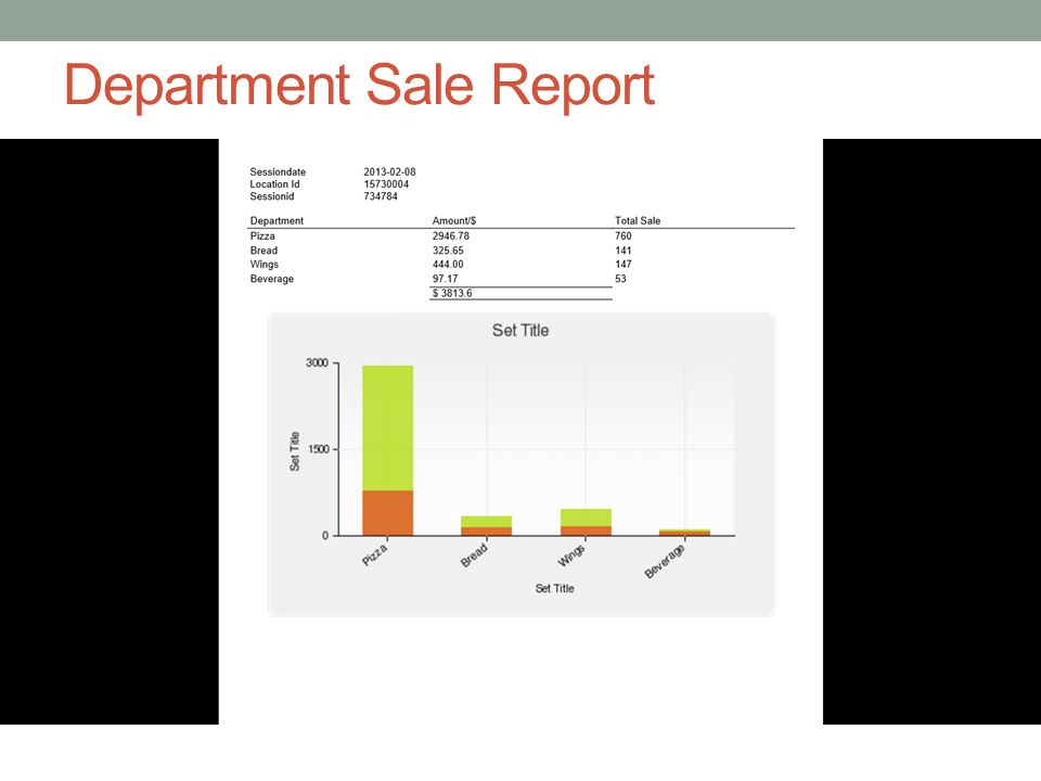 Department Sale Report