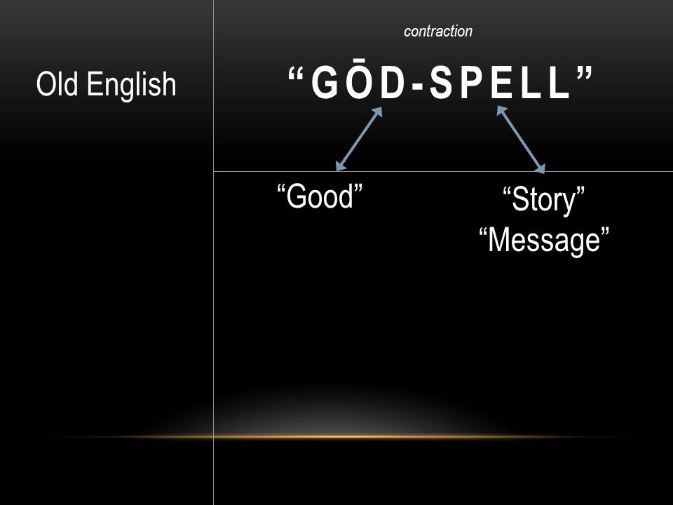 """GŌD-SPELL"" Old English ""Good"" ""Story"" ""Message"" contraction"