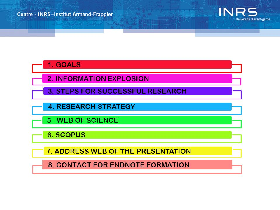 1. GOALS 2. INFORMATION EXPLOSION 3. STEPS FOR SUCCESSFUL RESEARCH 4.
