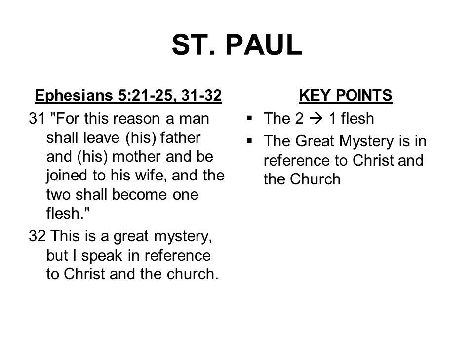 ST. PAUL Ephesians 5:21-25, 31-32 31