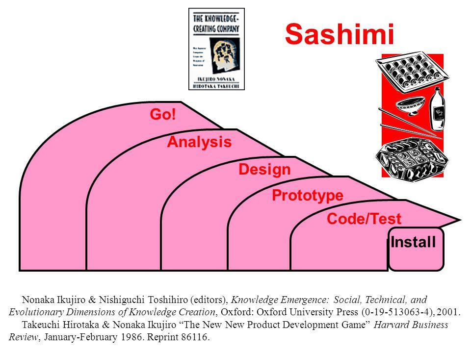 Sashimi Go! Analysis Design Prototype Code/Test Install Nonaka Ikujiro & Nishiguchi Toshihiro (editors), Knowledge Emergence: Social, Technical, and E
