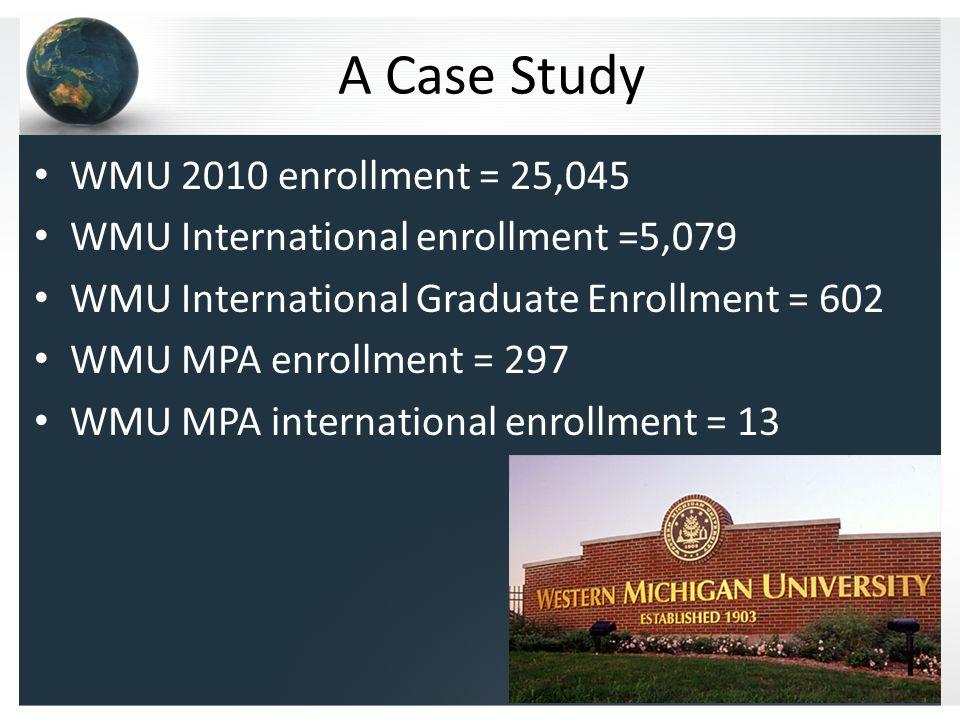 A Case Study WMU 2010 enrollment = 25,045 WMU International enrollment =5,079 WMU International Graduate Enrollment = 602 WMU MPA enrollment = 297 WMU