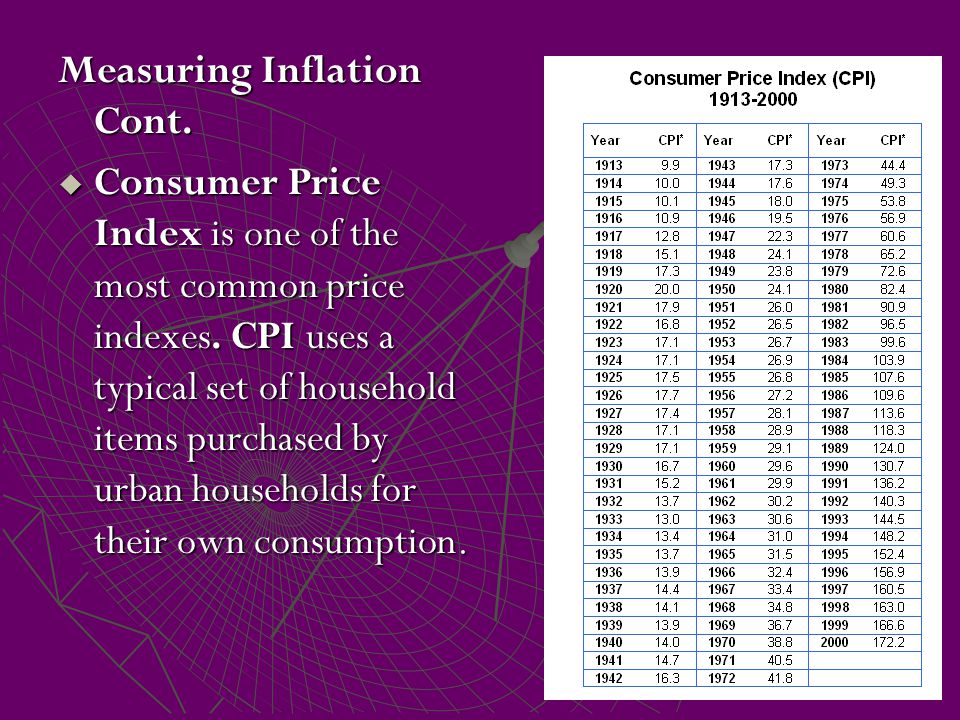 Measuring Inflation Cont.  Consumer Price Index is one of the most common price indexes. CPI uses a typical set of household items purchased by urban