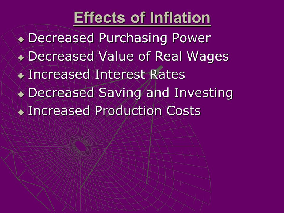 Effects of Inflation  Decreased Purchasing Power  Decreased Value of Real Wages  Increased Interest Rates  Decreased Saving and Investing  Increa