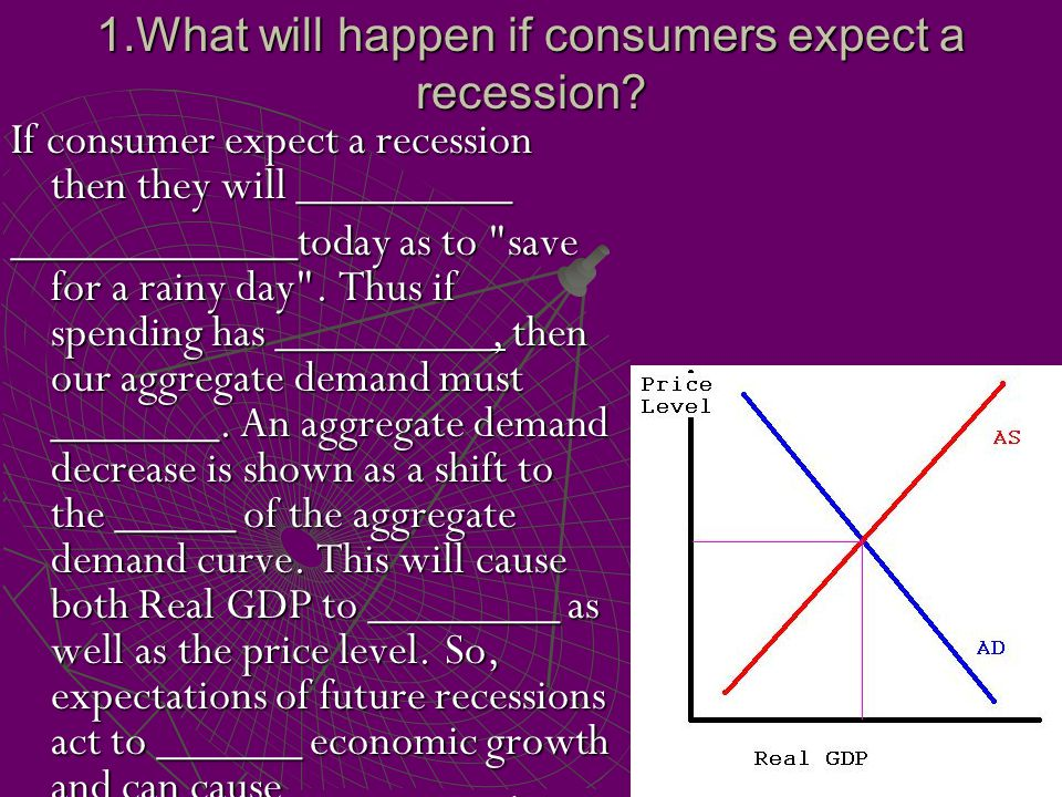 1.What will happen if consumers expect a recession? If consumer expect a recession then they will _________ ____________today as to