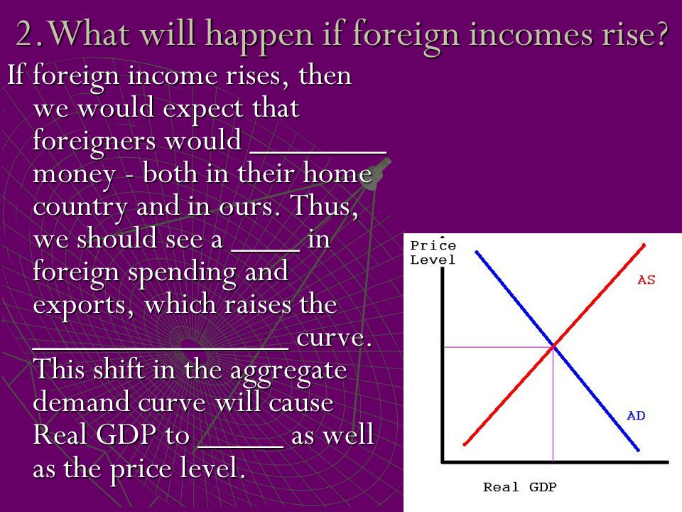 2.What will happen if foreign incomes rise? If foreign income rises, then we would expect that foreigners would ________ money - both in their home co