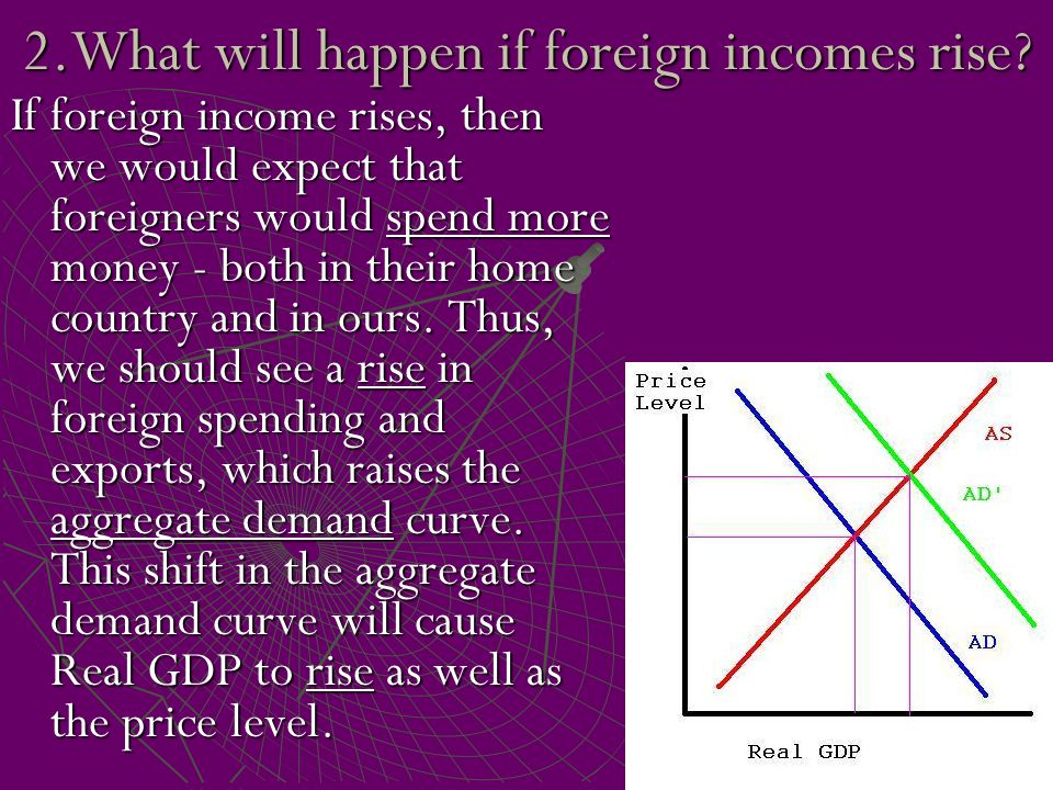 2.What will happen if foreign incomes rise? If foreign income rises, then we would expect that foreigners would spend more money - both in their home
