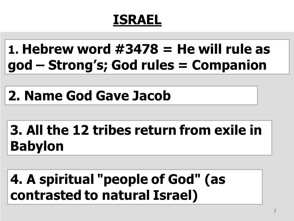 7 ISRAEL 1.Hebrew word #3478 = He will rule as god – Strong's; God rules = Companion 2.