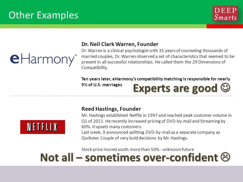 Other Examples Dr. Neil Clark Warren, Founder Dr.