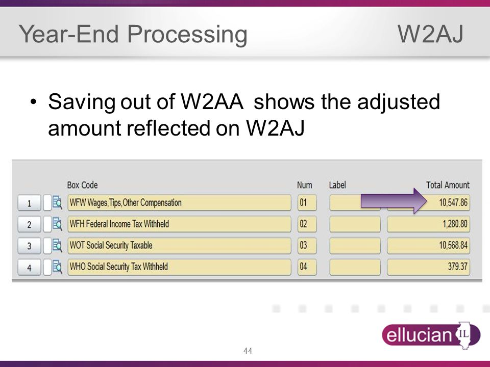 44 Year-End Processing W2AJ Saving out of W2AA shows the adjusted amount reflected on W2AJ