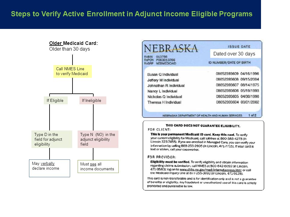 Older Medicaid Card: Older than 30 days Call NMES Line to verify Medicaid If Eligible Type D in the field for adjunct eligibility If Ineligible Type N (NO) in the adjunct eligibility field Must see all income documents May verbally declare income Steps to Verify Active Enrollment in Adjunct Income Eligible Programs Dated over 30 days