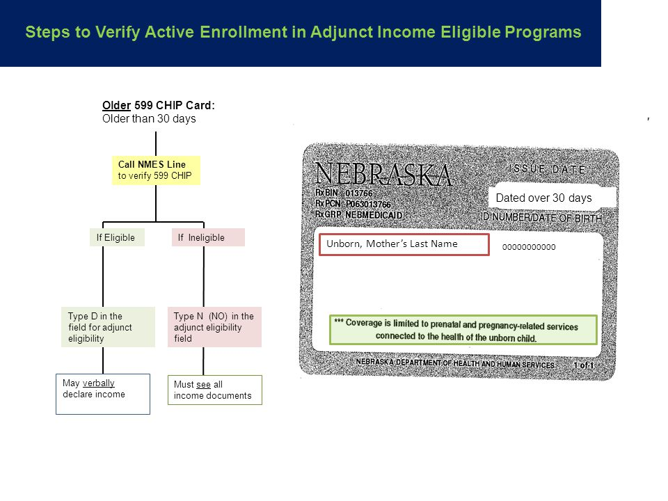 Older 599 CHIP Card: Older than 30 days Call NMES Line to verify 599 CHIP If Eligible Type D in the field for adjunct eligibility If Ineligible Type N (NO) in the adjunct eligibility field Must see all income documents May verbally declare income Steps to Verify Active Enrollment in Adjunct Income Eligible Programs Unborn, Mother's Last Name Dated over 30 days 00000000000