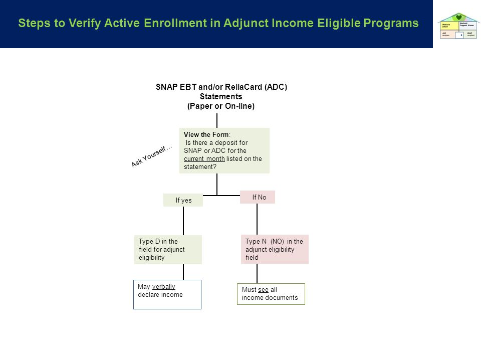 Proof of Adjunct Eligibility-ADC Date-Current Month
