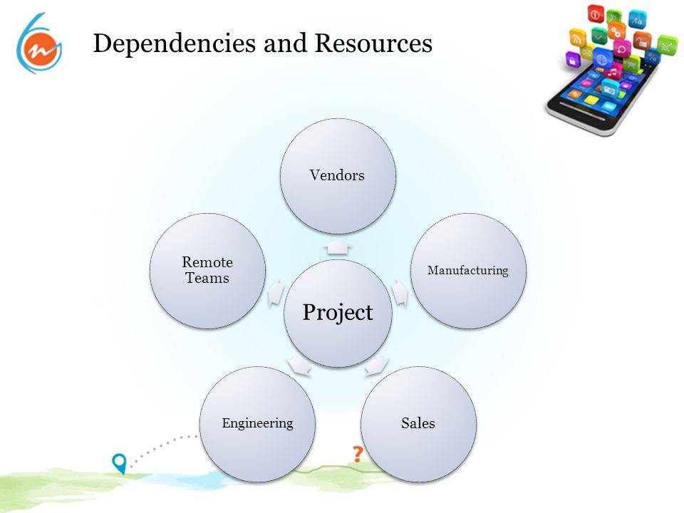 Dependencies and Resources Project Vendors Manufacturing Sales Engineering Remote Teams