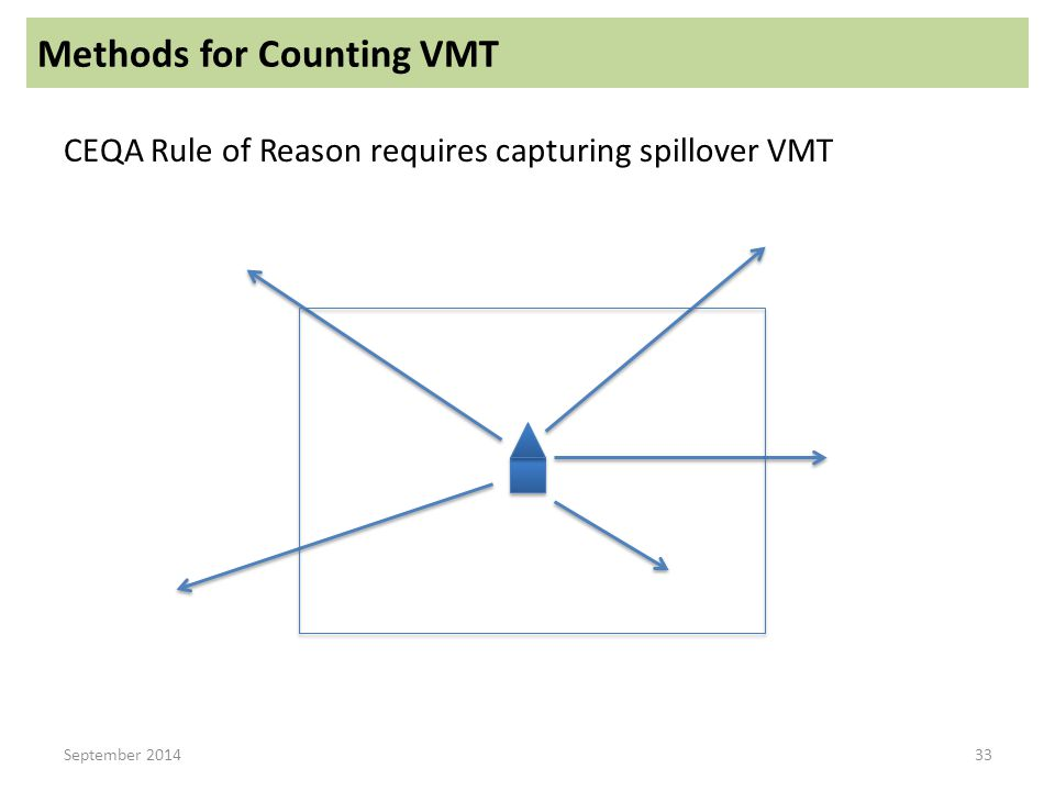 September 2014 Methods for Counting VMT CEQA Rule of Reason requires capturing spillover VMT 33