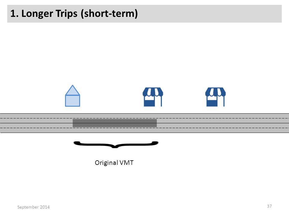 1. Longer Trips (short-term) 37 Original VMT September 2014