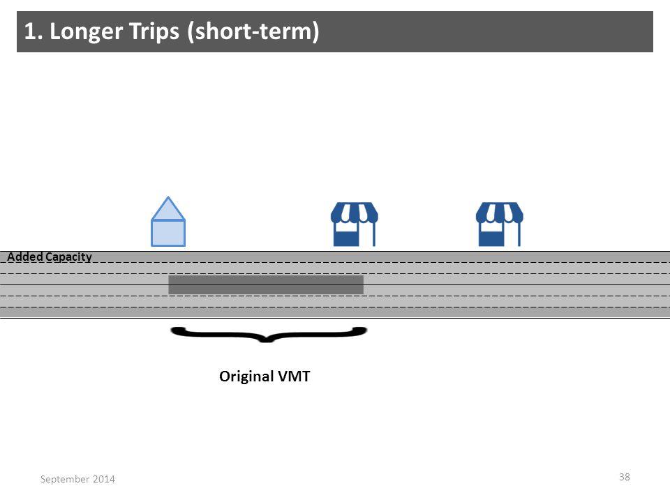 1. Longer Trips (short-term) 38 Original VMT Added Capacity September 2014
