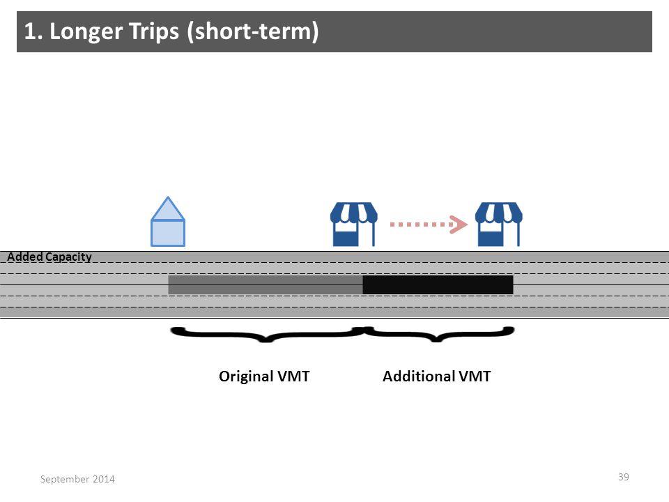 1. Longer Trips (short-term) 39 Original VMTAdditional VMT Added Capacity September 2014
