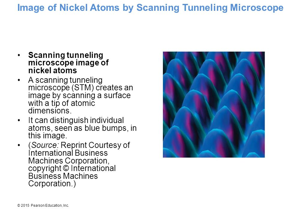 © 2015 Pearson Education, Inc. Scanning tunneling microscope image of nickel atoms A scanning tunneling microscope (STM) creates an image by scanning