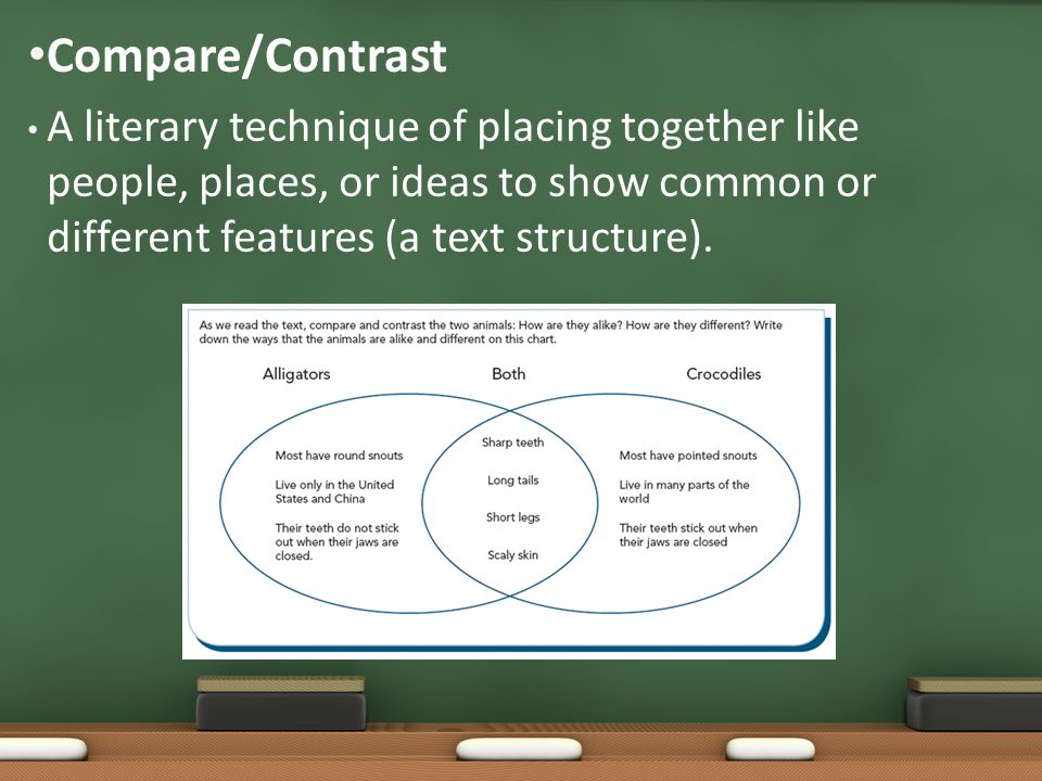A literary technique of placing together like people, places, or ideas to show common or different features (a text structure). Compare/Contrast