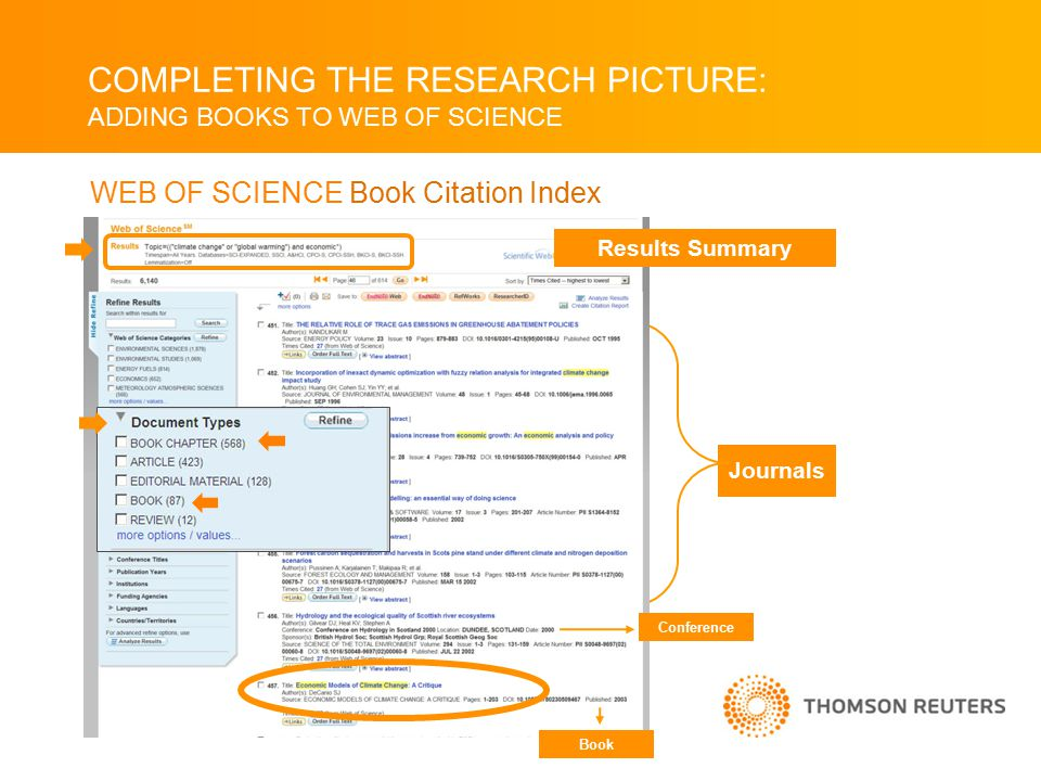 COMPLETING THE RESEARCH PICTURE: ADDING BOOKS TO WEB OF SCIENCE Journals WEB OF SCIENCE Book Citation Index Conference Book Results Summary