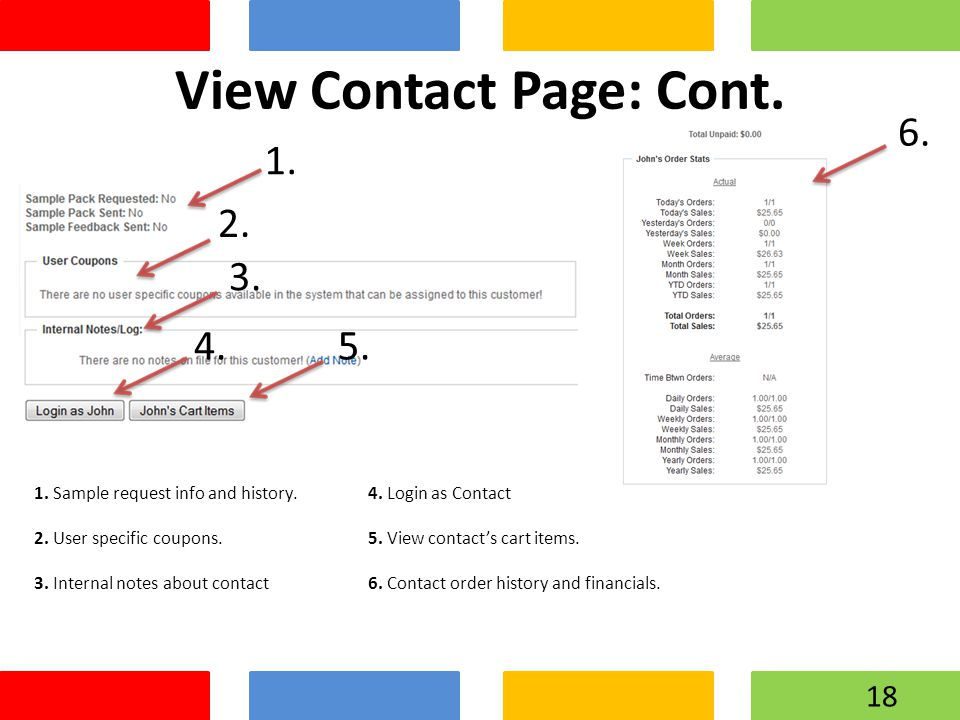 View Contact Page: Cont. 1. Sample request info and history. 2. User specific coupons. 3. Internal notes about contact 4. Login as Contact 5. View con