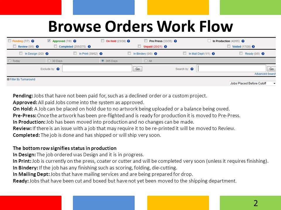 Browse Orders Work Flow Pending: Jobs that have not been paid for, such as a declined order or a custom project. Approved: All paid Jobs come into the