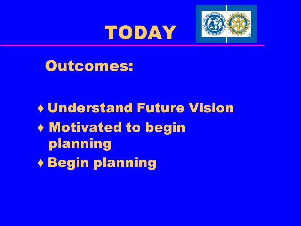 SOME ABBREVIATIONS TRF The Rotary Foundation GMS Grant Management Seminar MOU Memorandum of Understanding VTT Vocational Training Team FVP Future Vision Pilot DDF District Designated Funds