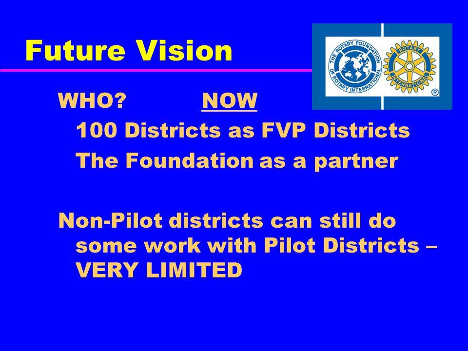 Future Vision WHO.