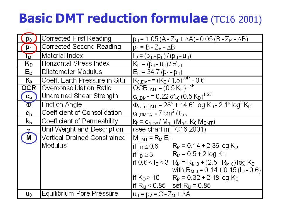 Basic DMT reduction formulae (TC16 2001)