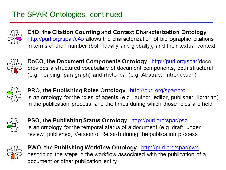 The SPAR Ontologies, continued C4O, the Citation Counting and Context Characterization Ontology http://purl.org/spar/c4o allows the characterization of bibliographic citations in terms of their number (both locally and globally), and their textual context DoCO, the Document Components Ontology http://purl.org/spar/docooco provides a structured vocabulary of document components, both structural (e.g.