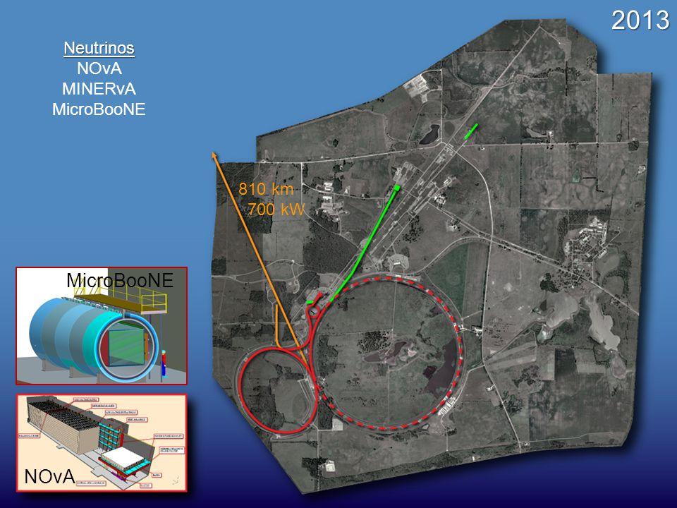 Neutrinos since 2013: NOvA, MINERvA MicroBooNENeutrinos NOvA MINERvA MicroBooNE 810 km 700 kW MicroBooNE NOvA2013