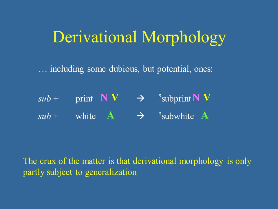 Derivational Morphology … including some dubious, but potential, ones: sub +print  VVN ? subprint N sub +white  ? subwhite AA The crux of the matter