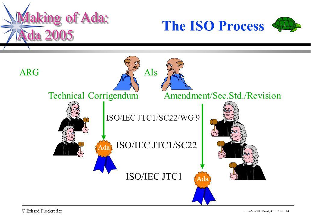 SIGAda'01 Panel, 4.10.2001 14 © Erhard Plödereder Making of Ada: Ada 2005 Making of Ada: Ada 2005 The ISO Process ARG AIs Technical Corrigendum Amendment/Sec.Std./Revision ISO/IEC JTC1/SC22/WG 9 ISO/IEC JTC1/SC22 ISO/IEC JTC1 Ada