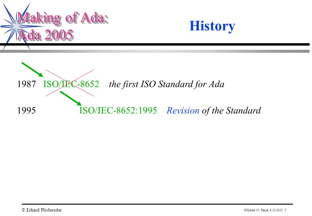SIGAda'01 Panel, 4.10.2001 5 © Erhard Plödereder Making of Ada: Ada 2005 Making of Ada: Ada 2005 History 1987 ISO/IEC-8652 the first ISO Standard for Ada 1995 ISO/IEC-8652:1995 Revision of the Standard